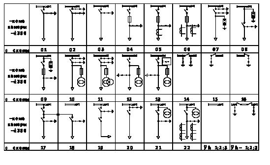 Таблица КСО 386