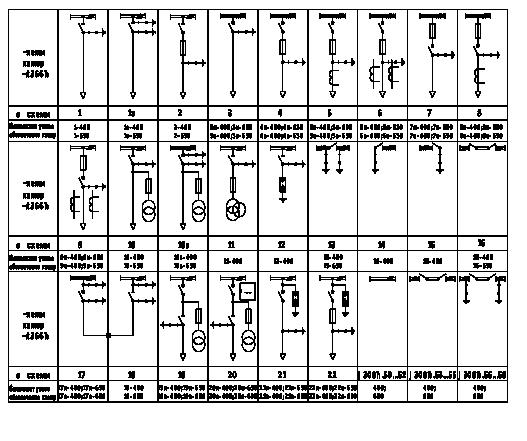 КСО 366 схема
